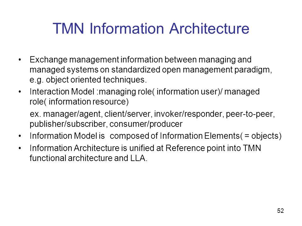 TMN Information Architecture