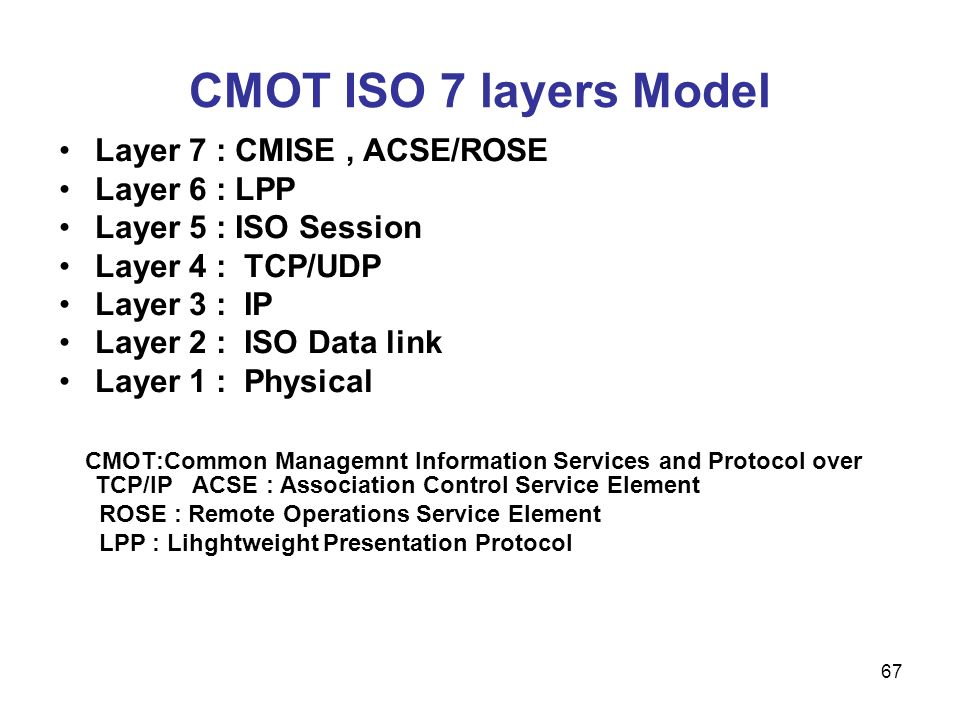 CMOT ISO 7 layers Model Layer 7 : CMISE , ACSE/ROSE Layer 6 : LPP