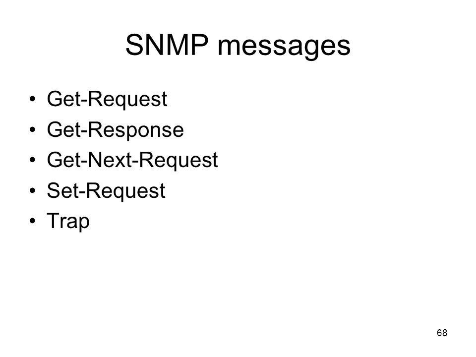 SNMP messages Get-Request Get-Response Get-Next-Request Set-Request