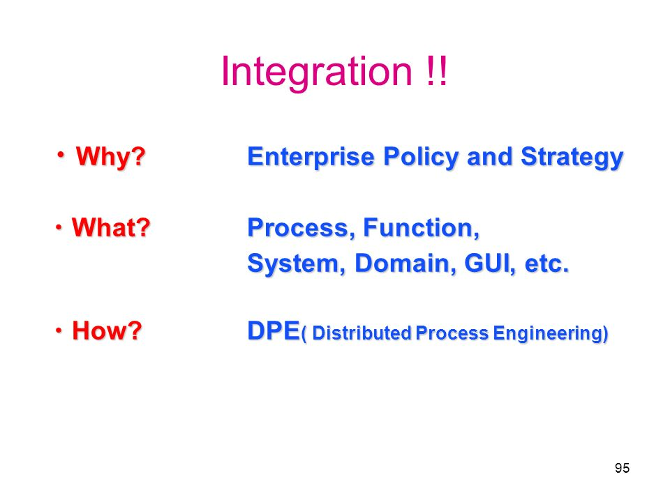 Integration !! ・Why Enterprise Policy and Strategy