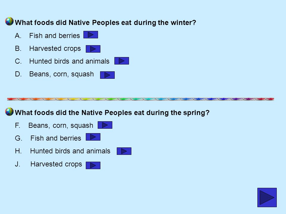 What foods did Native Peoples eat during the winter