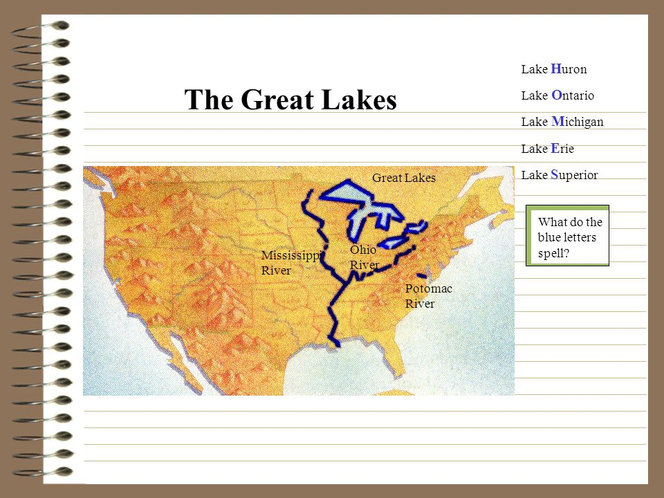 The Great Lakes Lake Huron Lake Ontario Lake Michigan Lake Erie