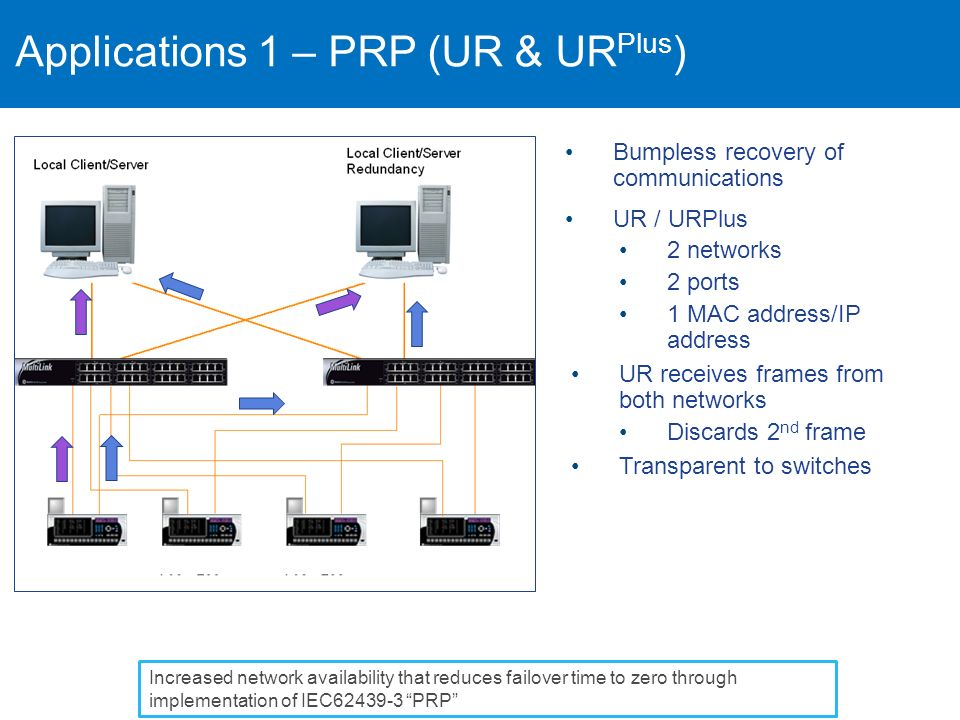 Applications 1 – PRP (UR & URPlus)