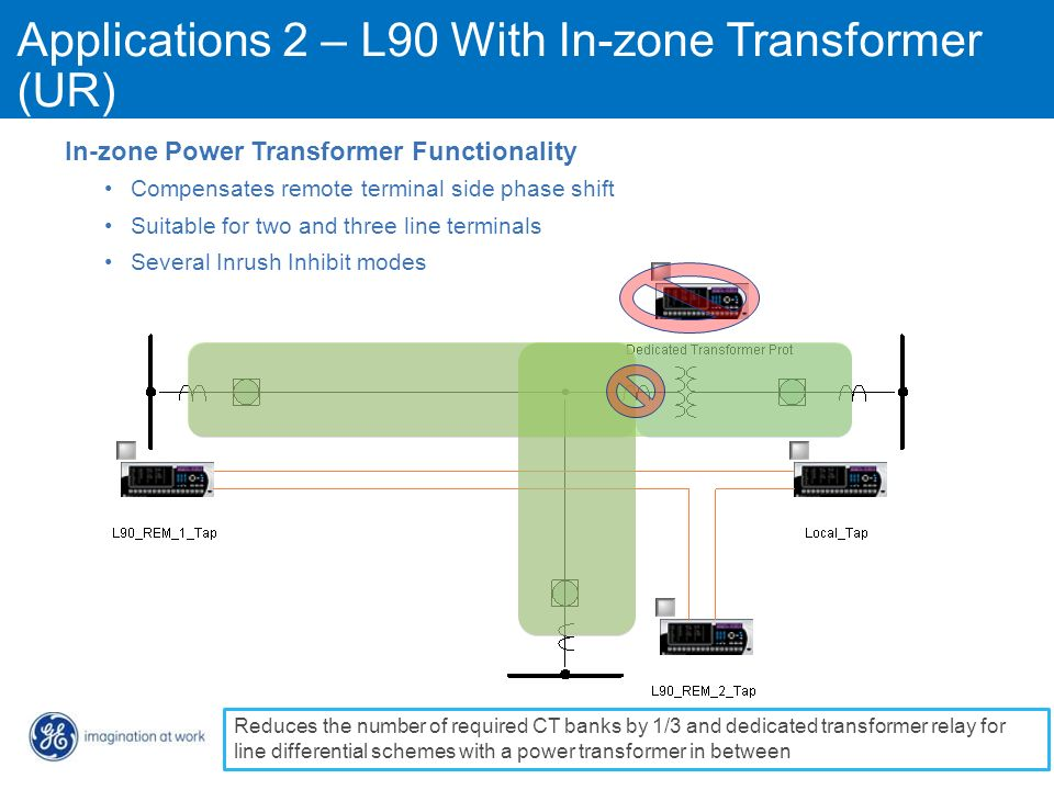 Applications 2 – L90 With In-zone Transformer (UR)