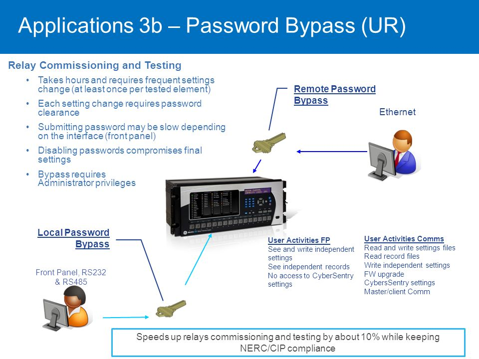 Applications 3b – Password Bypass (UR)
