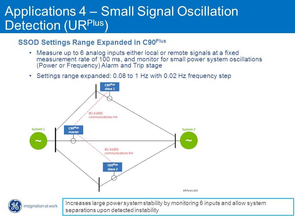 Applications 4 – Small Signal Oscillation Detection (URPlus)