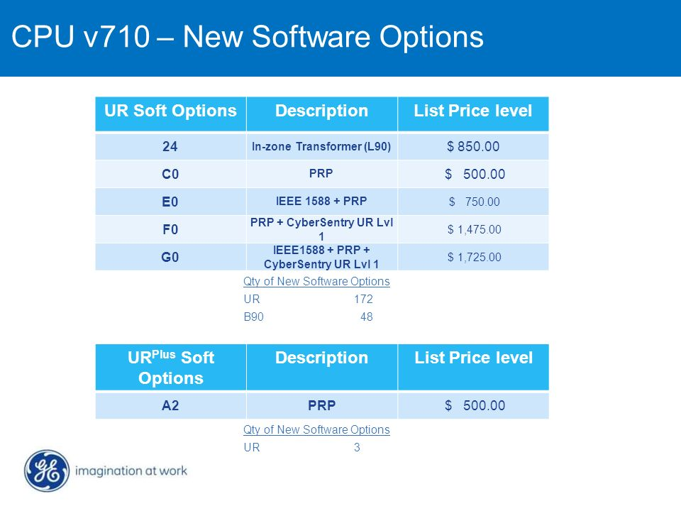 CPU v710 – New Software Options