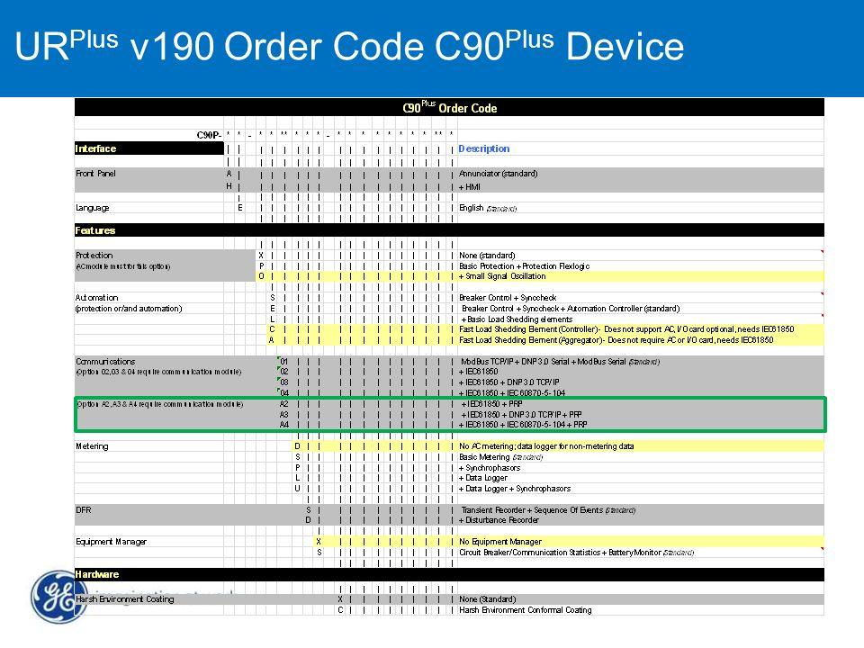 URPlus v190 Order Code C90Plus Device