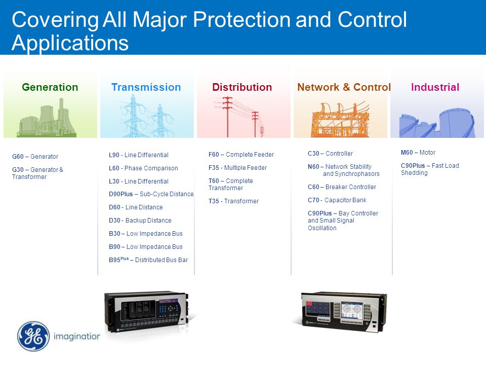 Covering All Major Protection and Control Applications