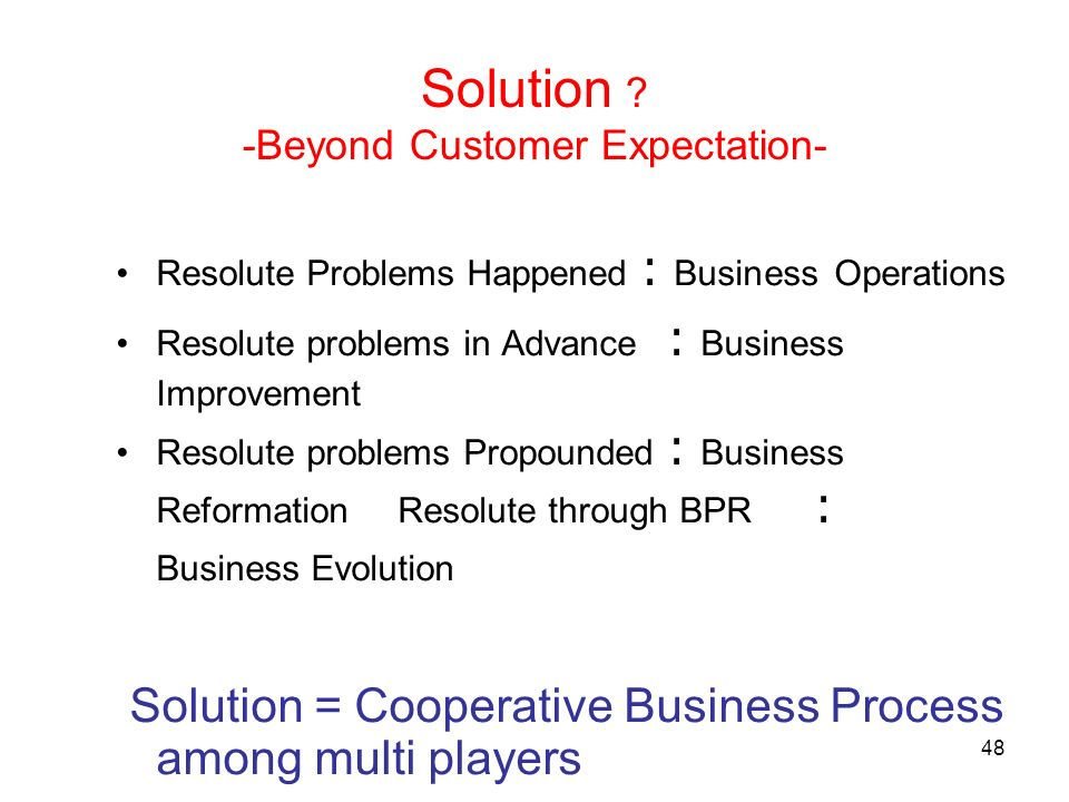 Solution -Beyond Customer Expectation-