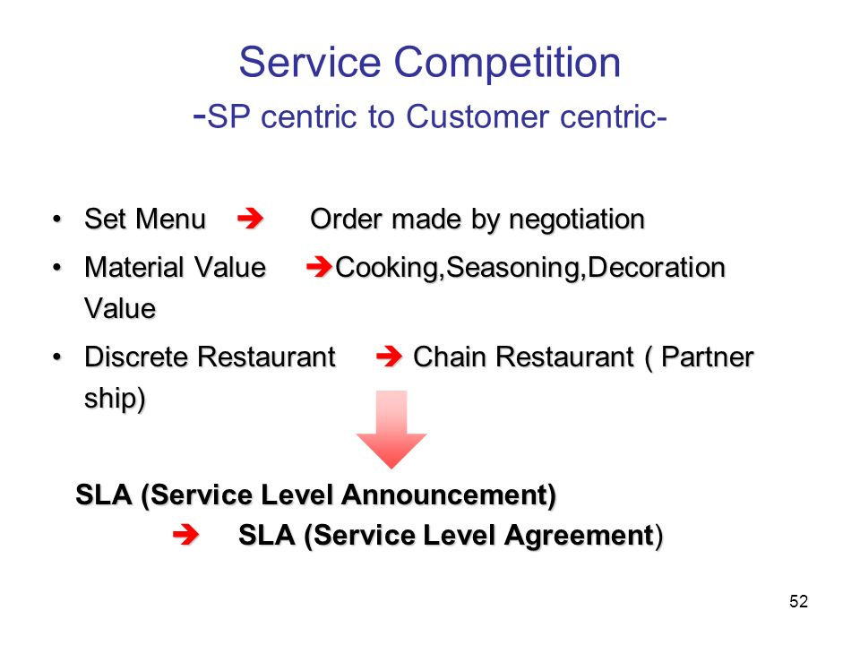 Service Competition -SP centric to Customer centric-