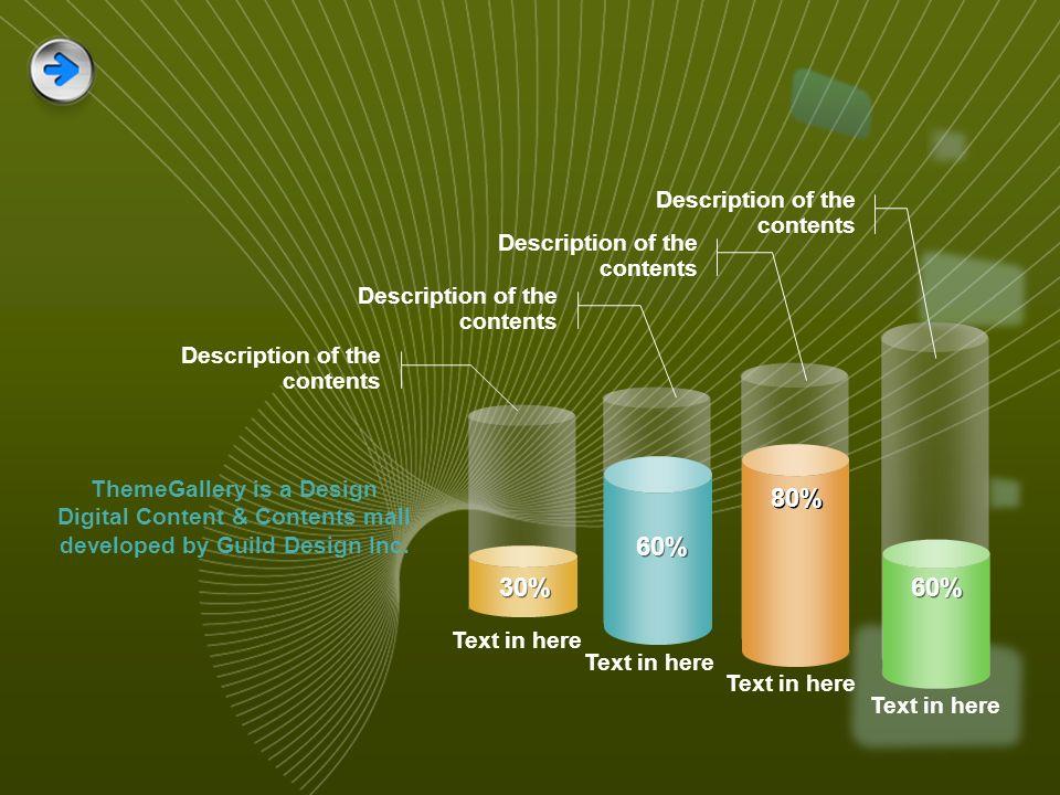 80% 60% 30% 60% Description of the contents