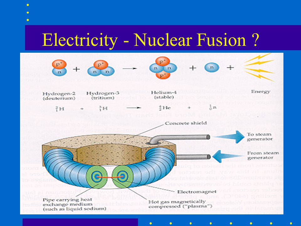 Electricity - Nuclear Fusion