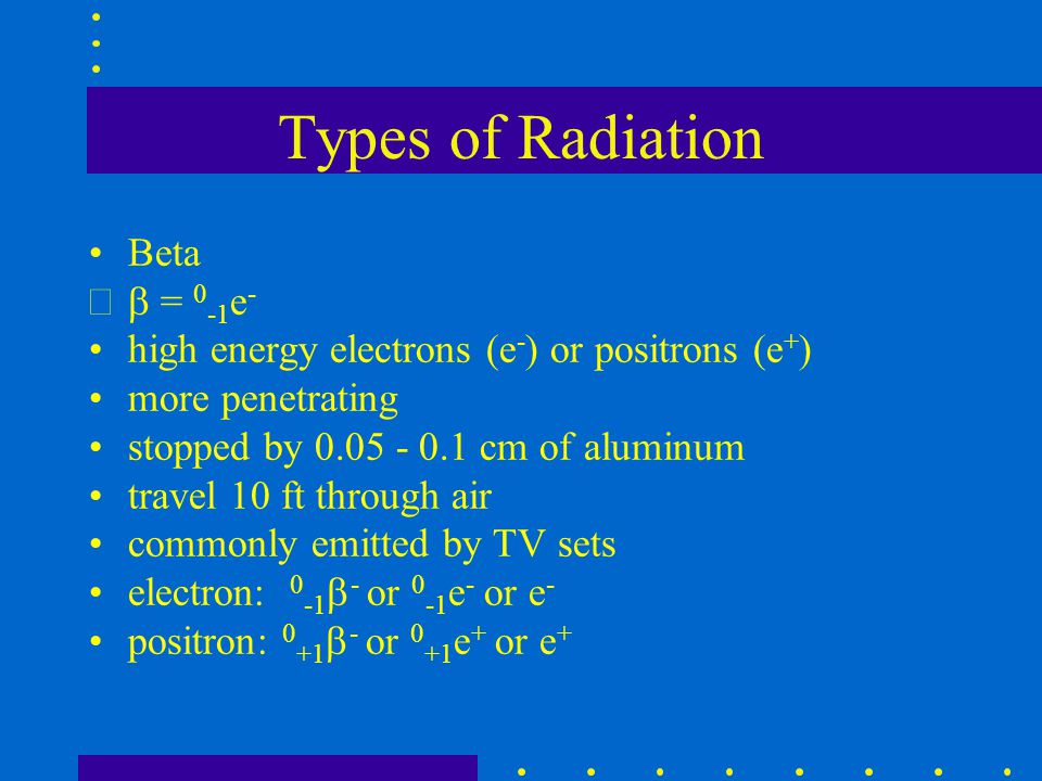 Types of Radiation Beta b = 0-1e-