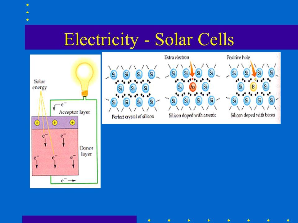 Electricity - Solar Cells