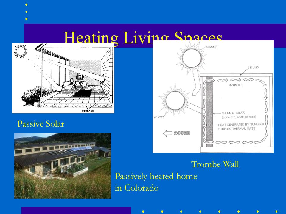 Heating Living Spaces Passive Solar Trombe Wall