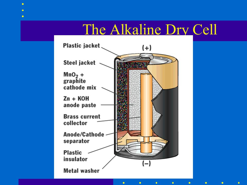 The Alkaline Dry Cell