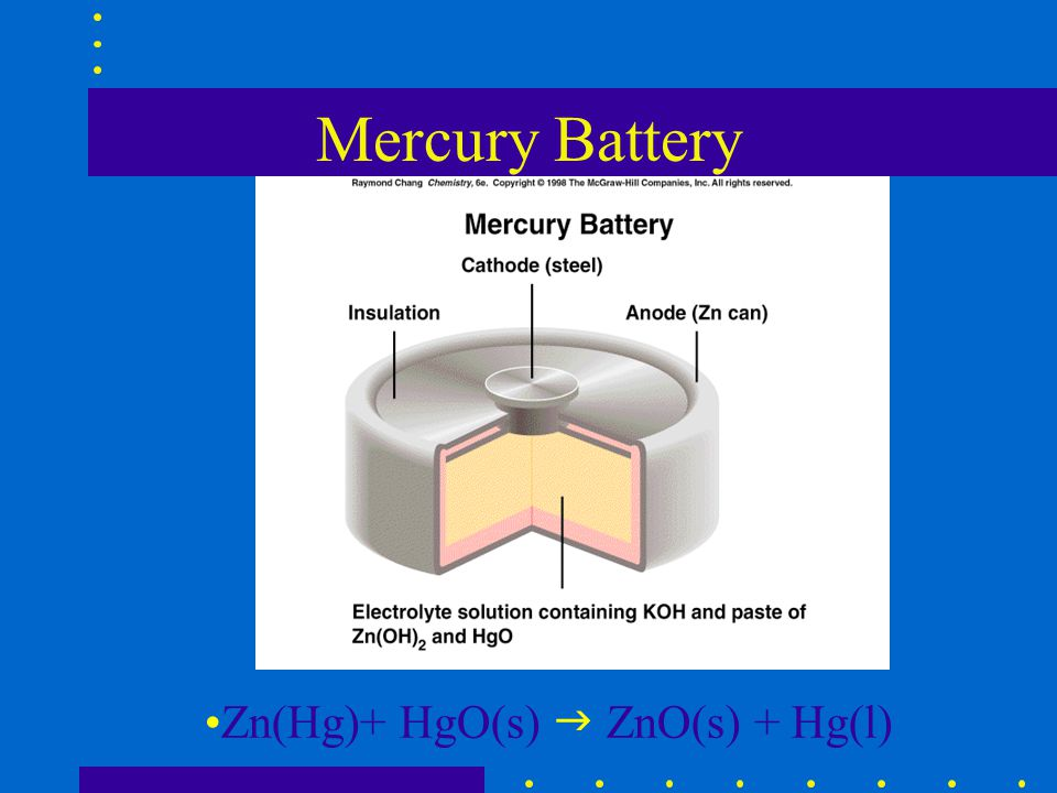 Mercury Battery Zn(Hg)+ HgO(s)  ZnO(s) + Hg(l)