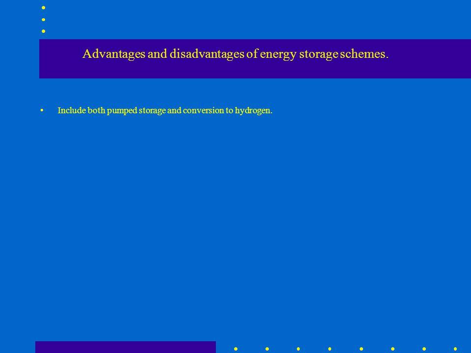 Advantages and disadvantages of energy storage schemes.