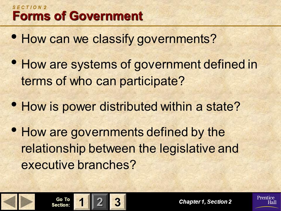 S E C T I O N 2 Forms of Government