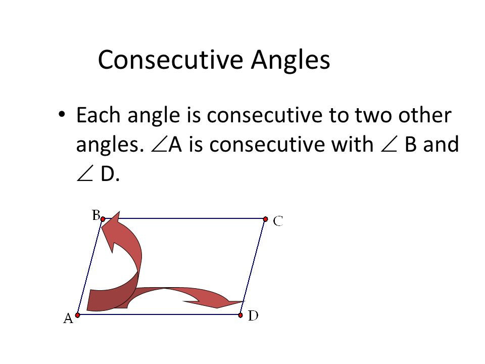 Consecutive Angles Each angle is consecutive to two other angles.