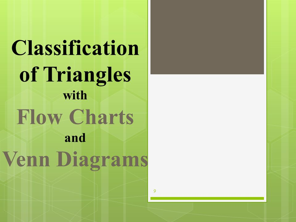 Classification of Triangles Flow Charts Venn Diagrams