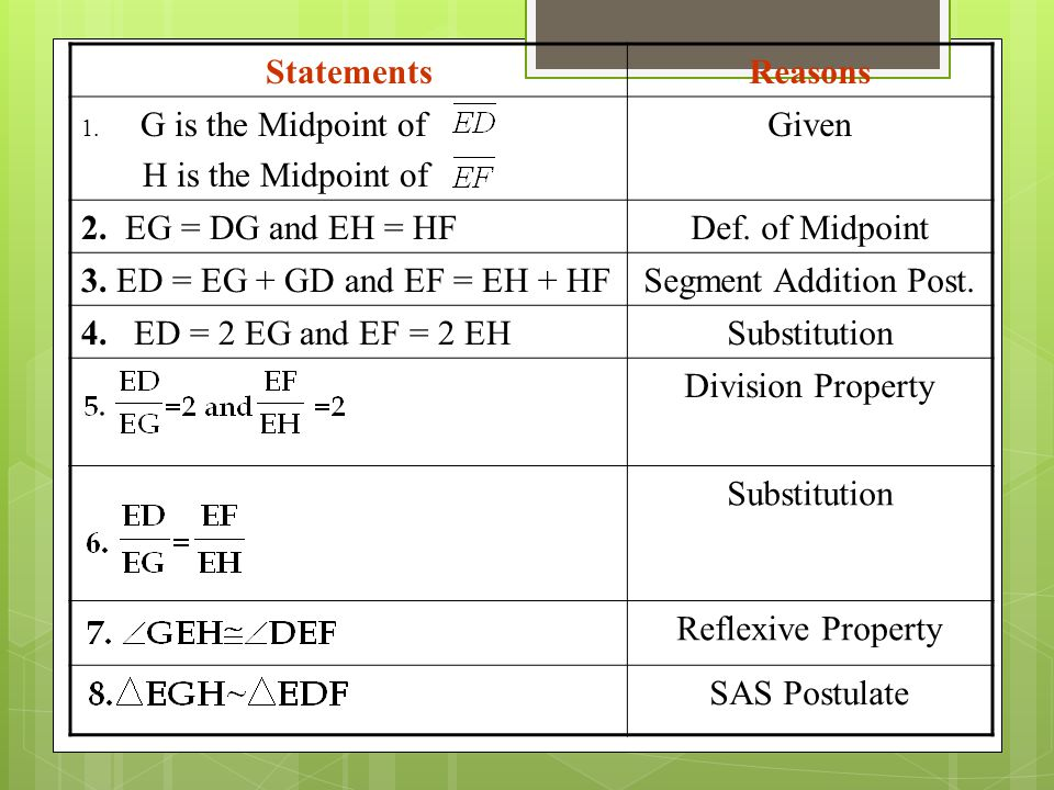 Statements Reasons. G is the Midpoint of. H is the Midpoint of. Given. 2. EG = DG and EH = HF.
