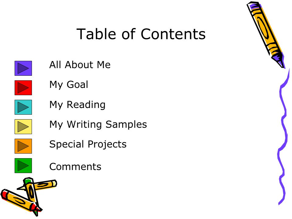 Table of Contents All About Me My Goal My Reading My Writing Samples