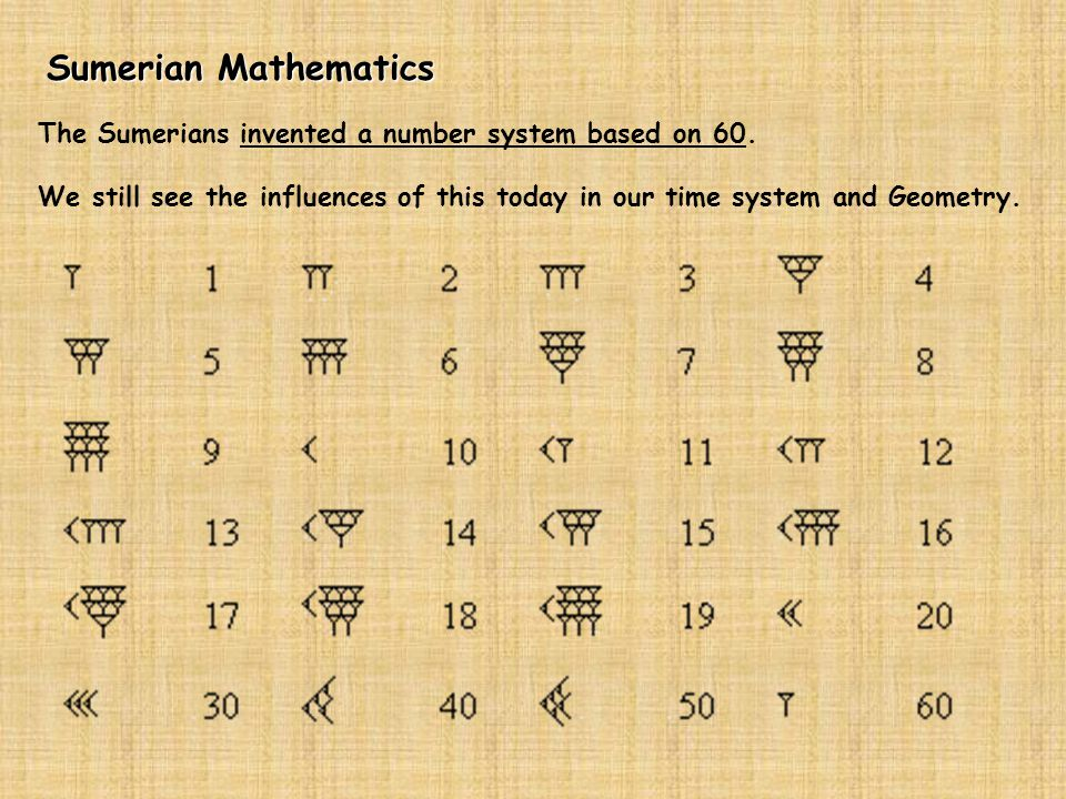 Sumerian Mathematics The Sumerians invented a number system based on 60.