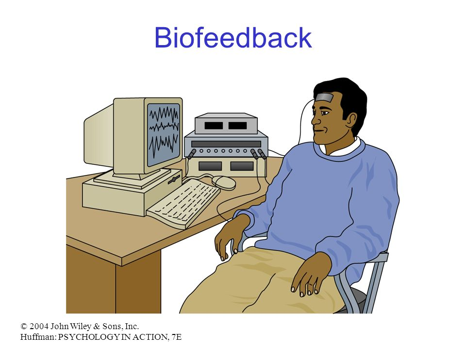 Biofeedback © 2004 John Wiley & Sons, Inc.