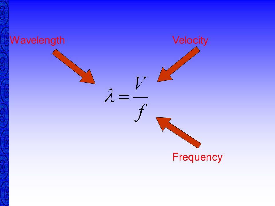 Wavelength Velocity Frequency