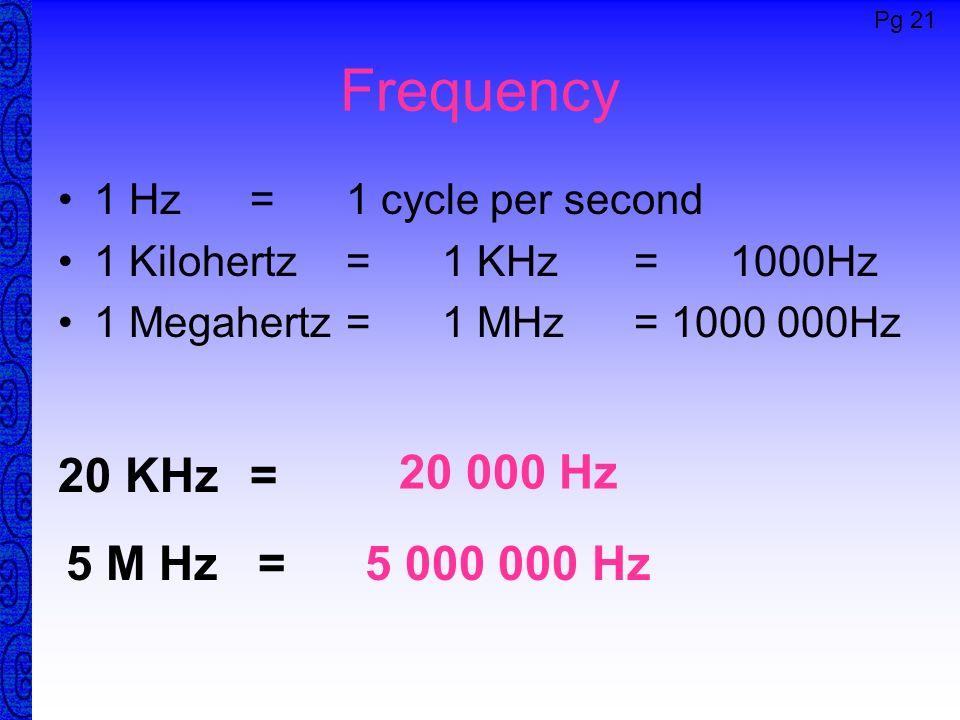 Frequency 20 KHz = 20 000 Hz 5 M Hz = 5 000 000 Hz