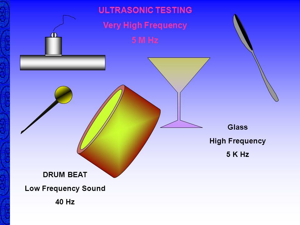ULTRASONIC TESTING Very High Frequency 5 M Hz
