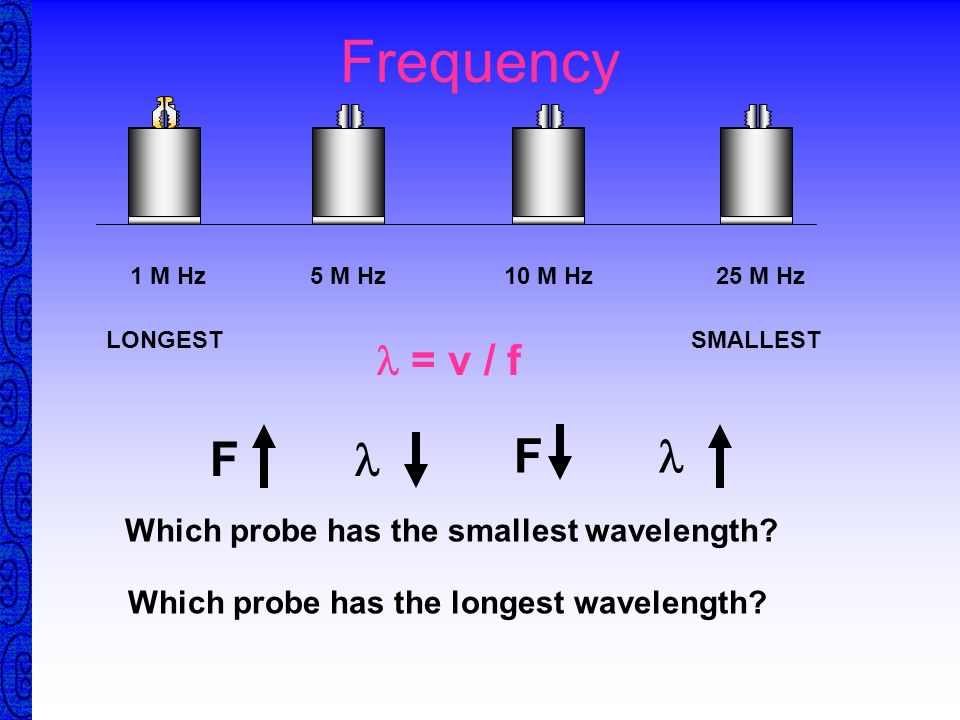 Frequency F  F   = v / f Which probe has the smallest wavelength
