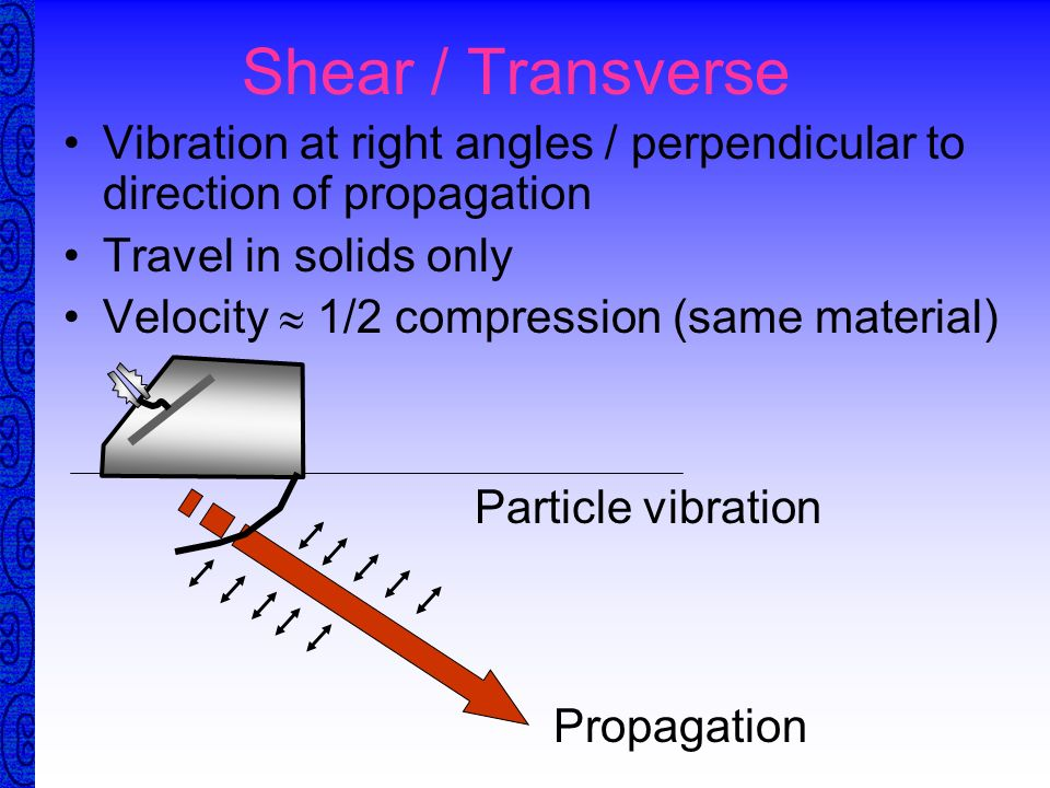 Shear / Transverse Vibration at right angles / perpendicular to direction of propagation. Travel in solids only.
