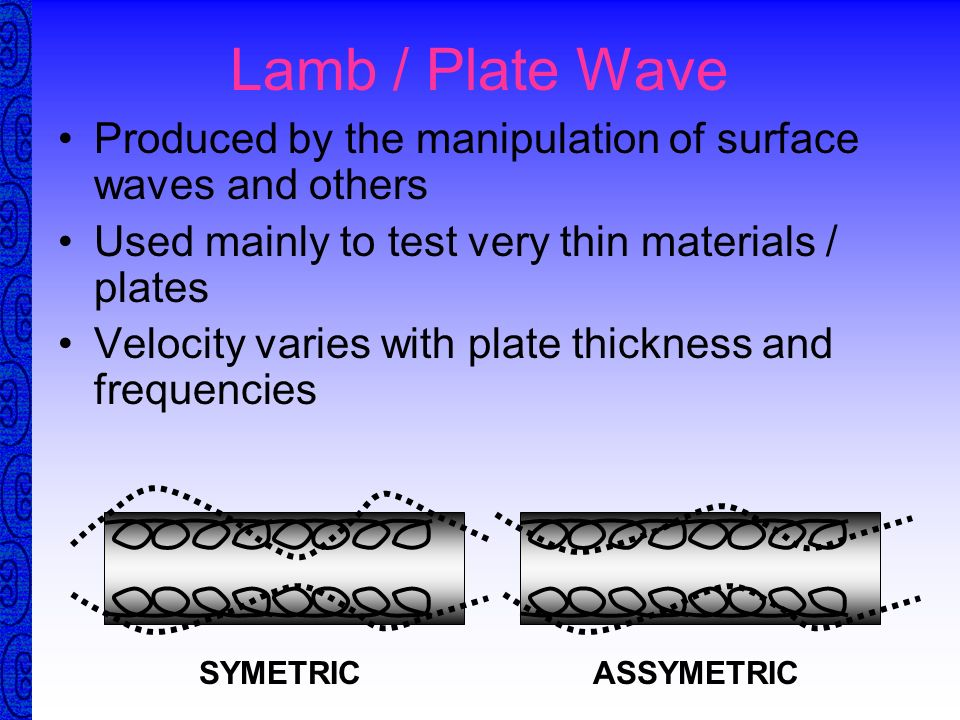 Lamb / Plate WaveProduced by the manipulation of surface waves and others. Used mainly to test very thin materials / plates.