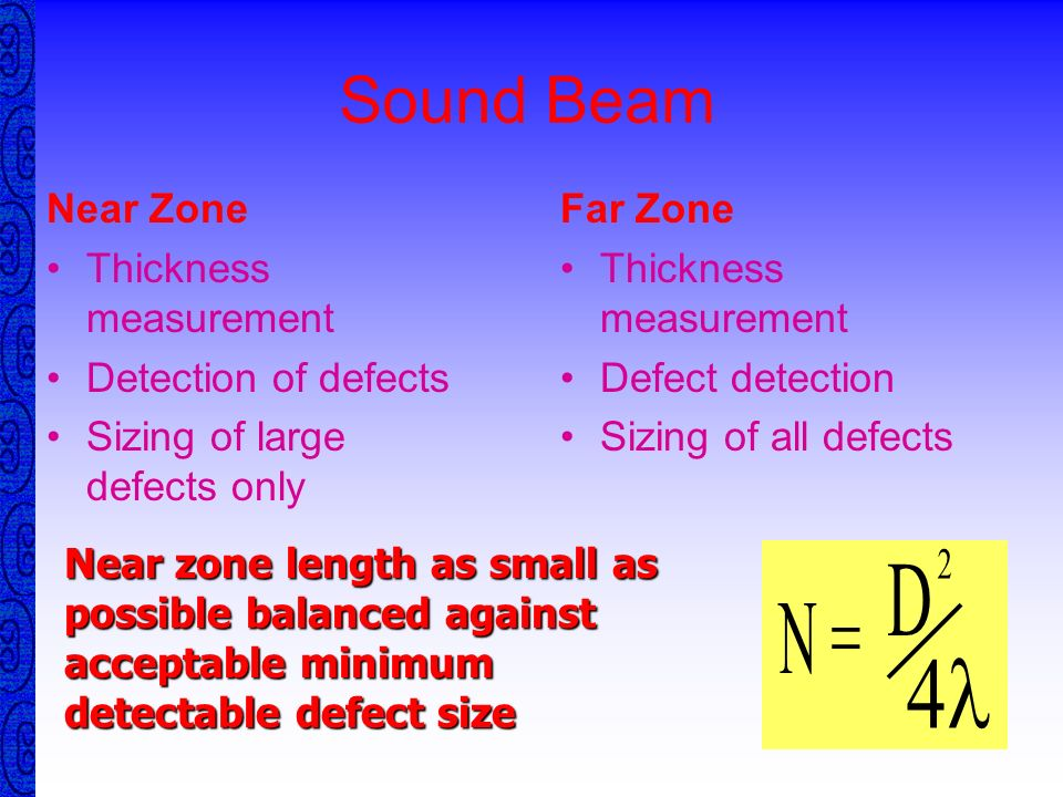 Sound Beam D N = 4l Near Zone Thickness measurement