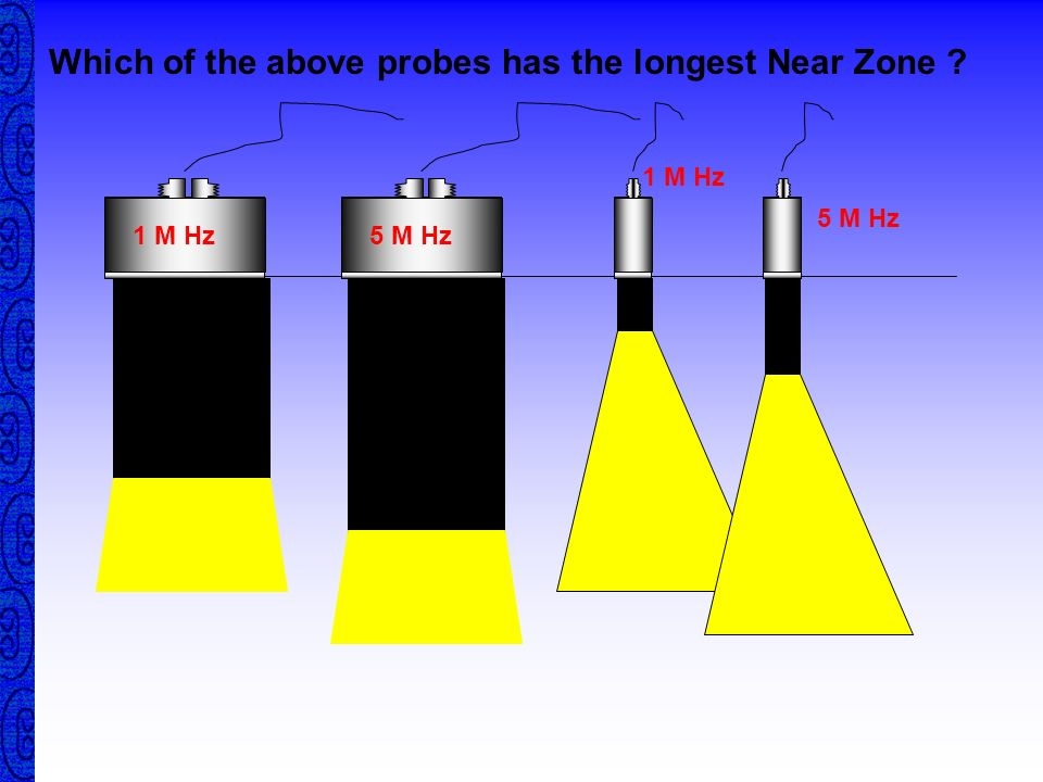 Which of the above probes has the longest Near Zone