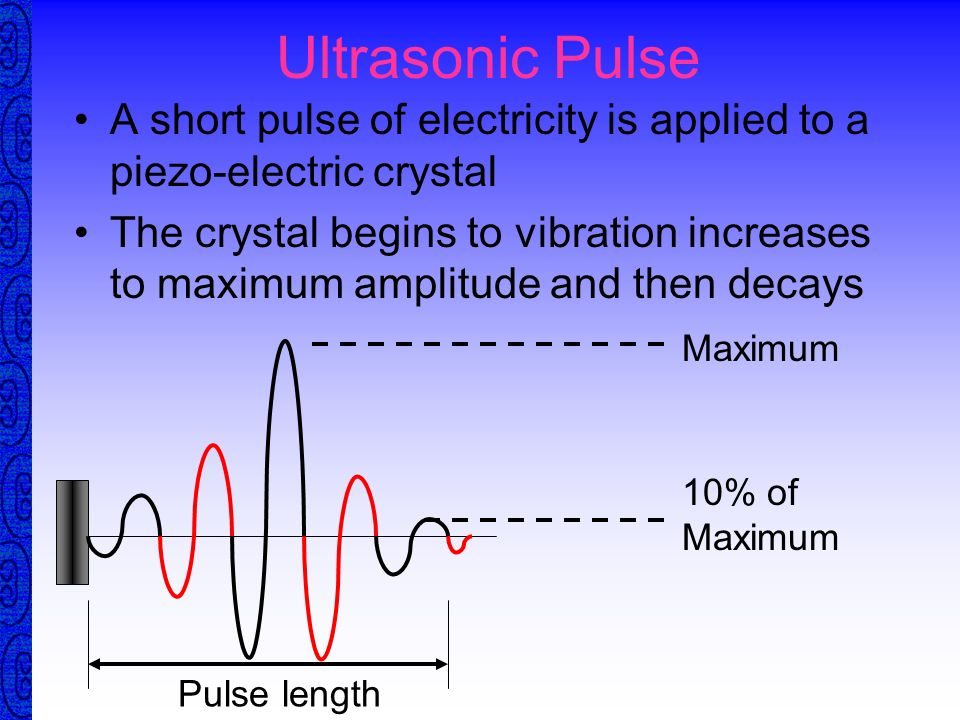 Ultrasonic PulseA short pulse of electricity is applied to a piezo-electric crystal.