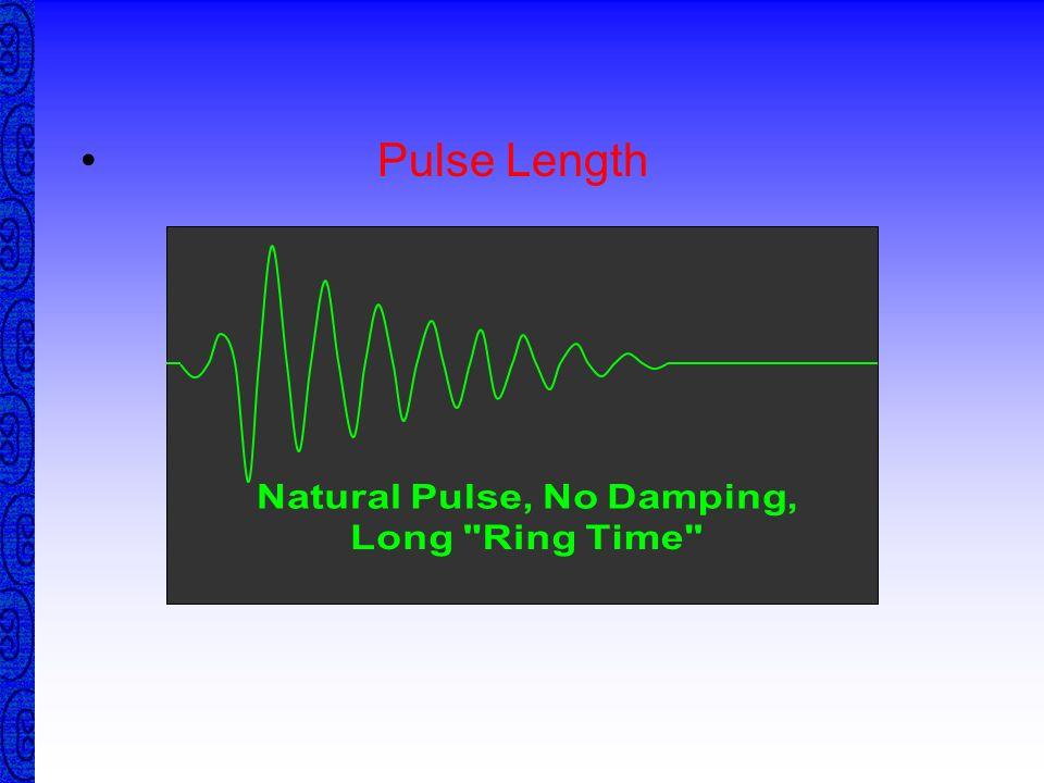 Natural Pulse, No Damping,