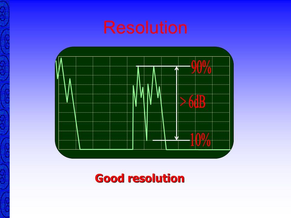 Resolution 10% 90% > 6dB Good resolution