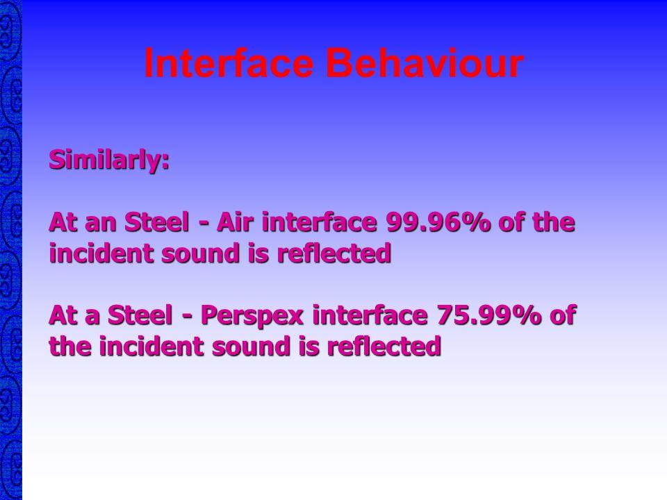 Interface Behaviour