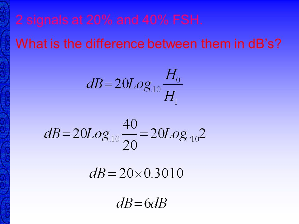 2 signals at 20% and 40% FSH. What is the difference between them in dB's