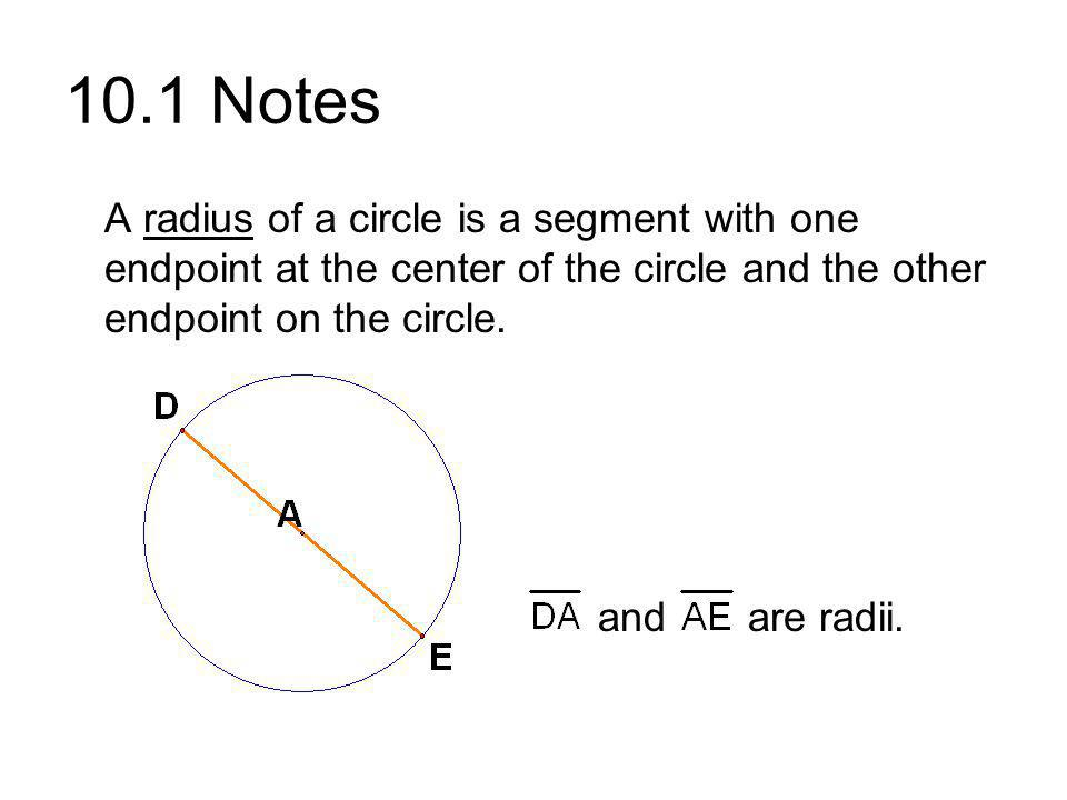 10.1 Notes A radius of a circle is a segment with one endpoint at the center of the circle and the other endpoint on the circle.