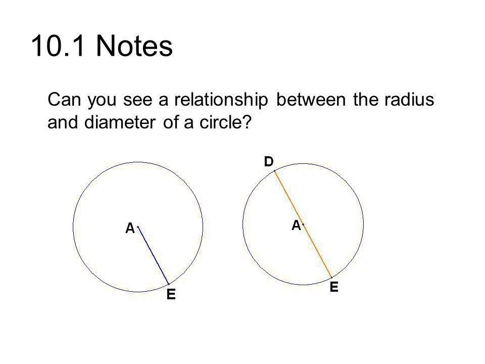 10.1 Notes Can you see a relationship between the radius and diameter of a circle