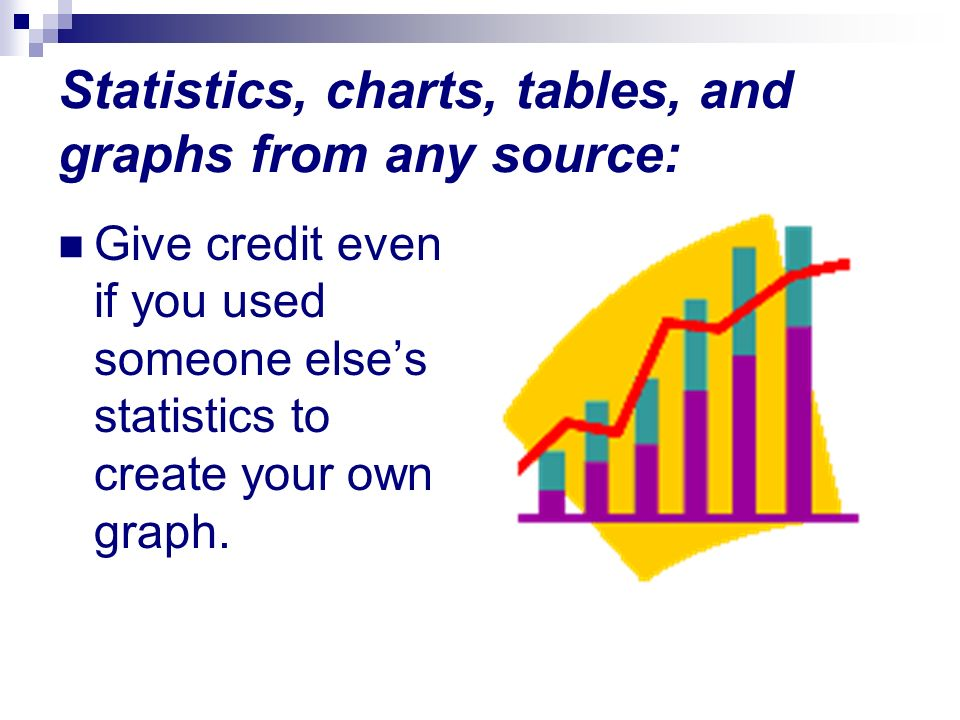 Statistics, charts, tables, and graphs from any source: