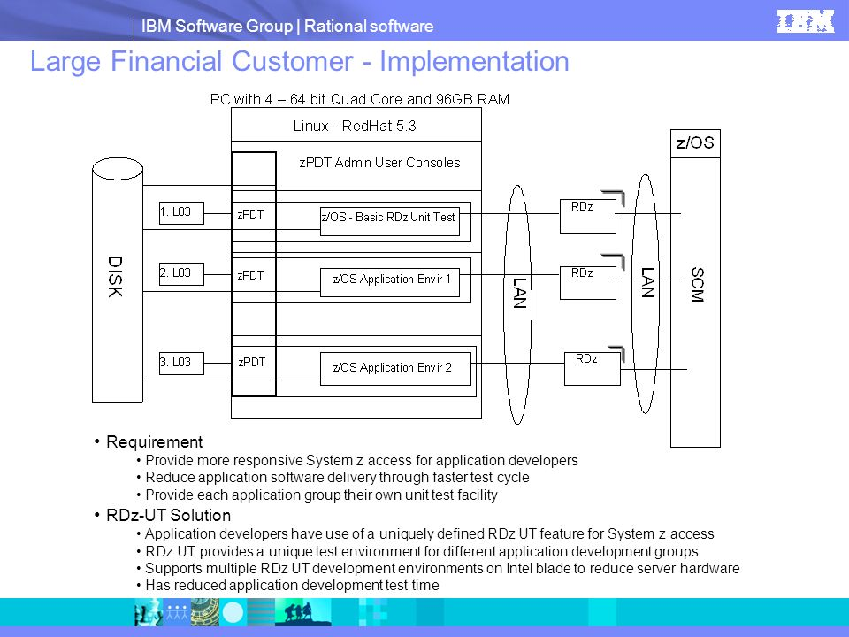 Large Financial Customer - Implementation