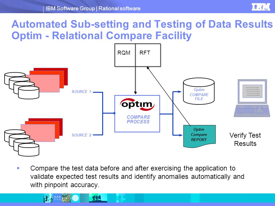 Automated Sub-setting and Testing of Data Results Optim - Relational Compare Facility