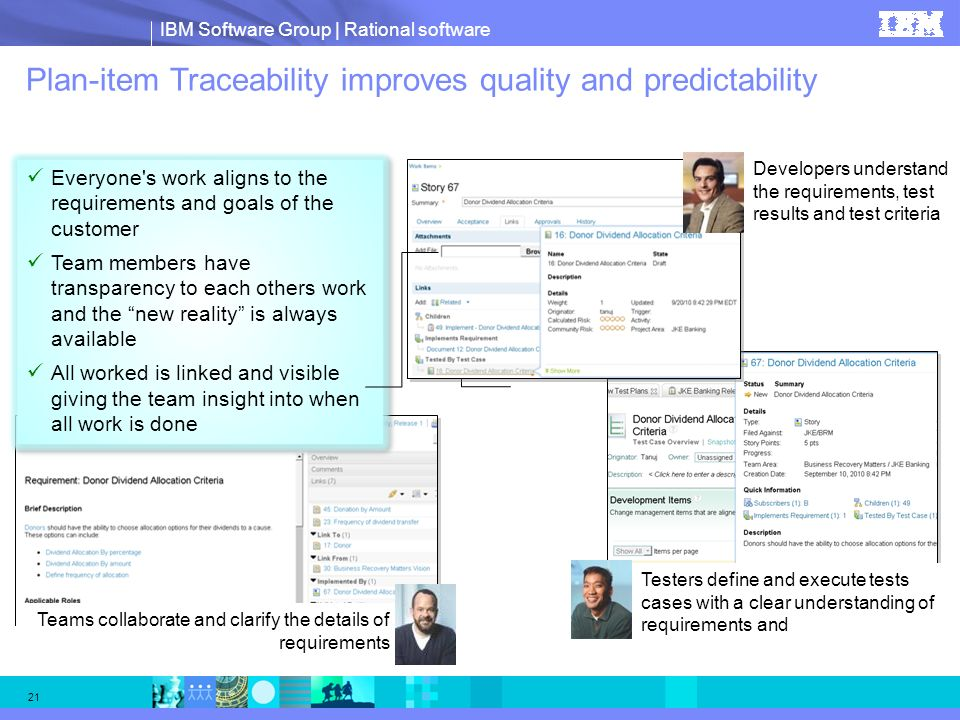 Plan-item Traceability improves quality and predictability
