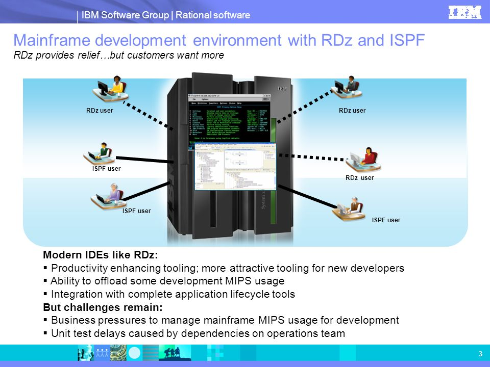 Mainframe development environment with RDz and ISPF RDz provides relief…but customers want more